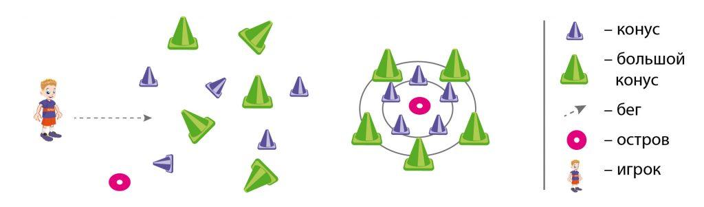 Схема виконання