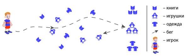 Схема упражнения1