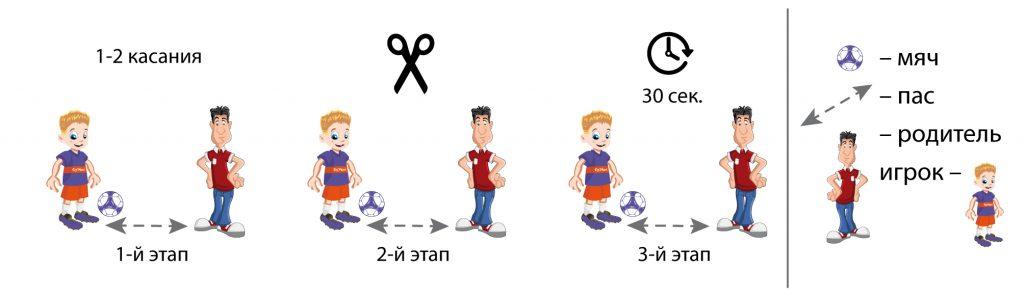 Советы от тренеров Футбика